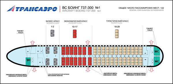 Лучшие места в самолете Boeing