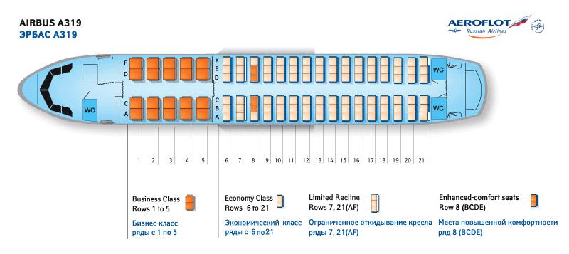 в Airbus A319 Аэрофлот