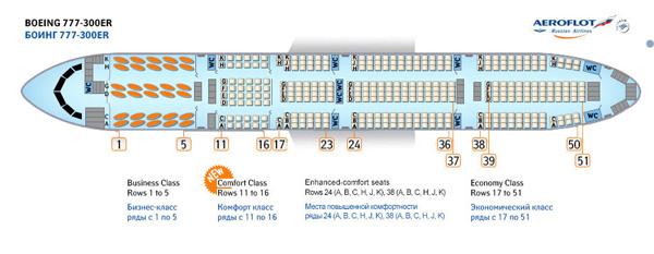 Boeing 777-300 Аэрофлот