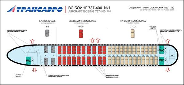 в самолете Boeing 737-400