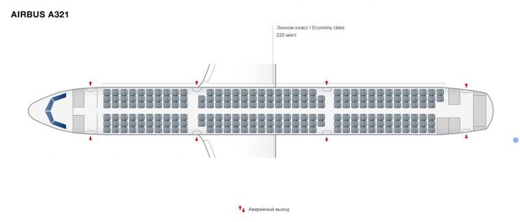 Лучшие места в самолете Airbus
